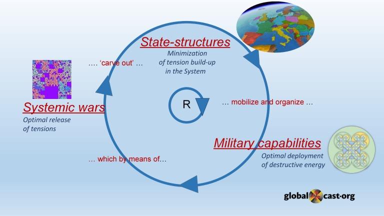 fractal-relationships-system