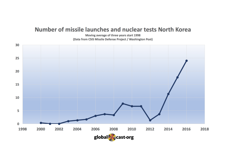 NK, afb tests 98-16, PNG