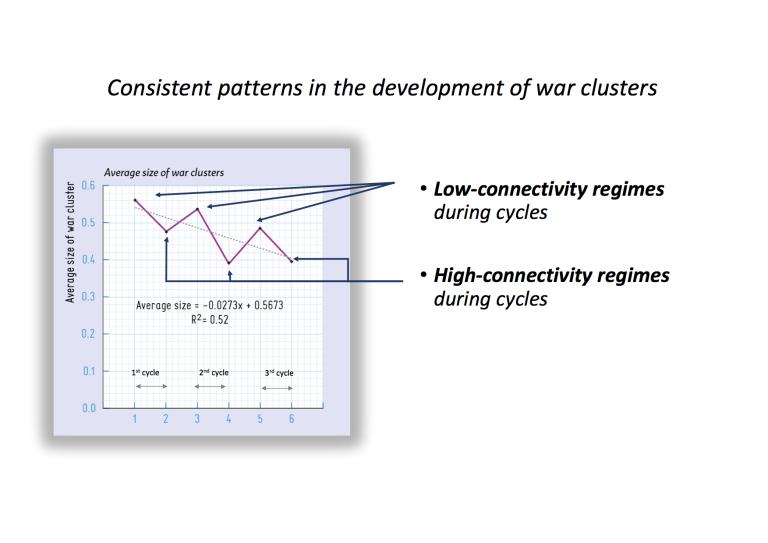 war clusters dev