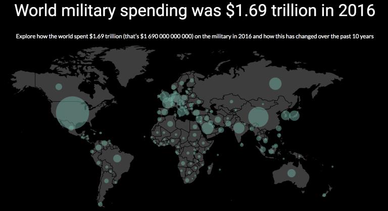 Military spending in 2016