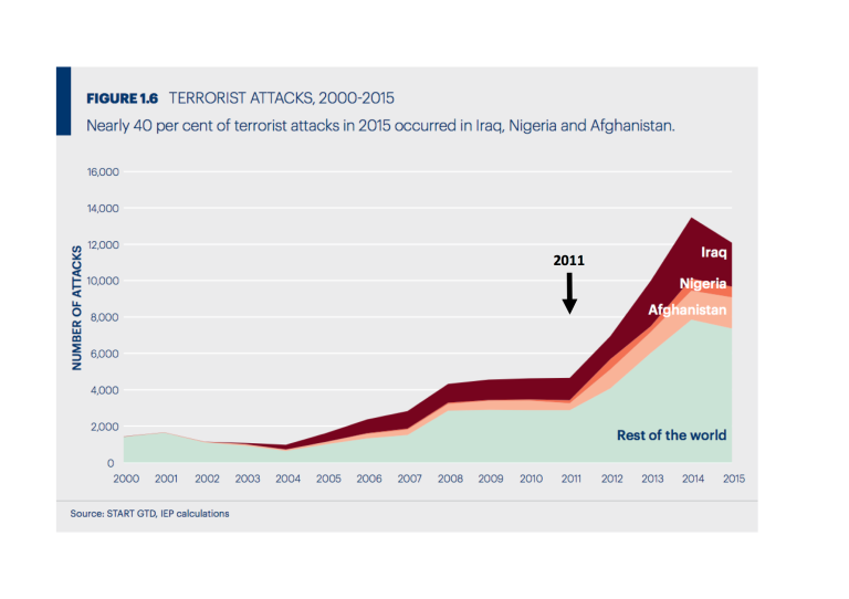 Terrorism 2017, PDF