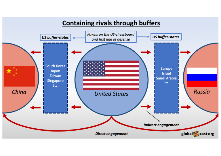 US, geopolitics, the concept, PNG